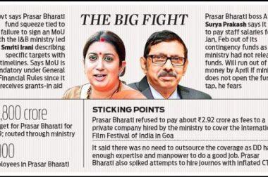 Prasar Bharati's Autonomy: Is it only about Smriti Irani?