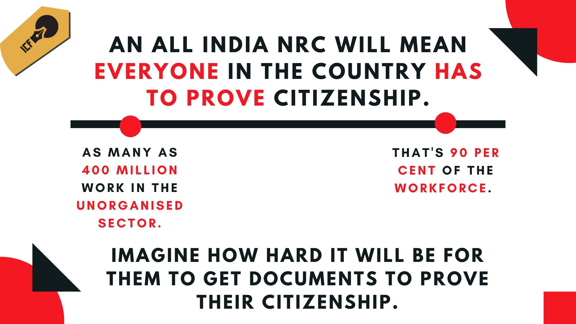 How will 400 million people from Unorganized Sector Prove Citizenship?